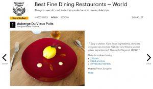 migliori ristoranti al mondo tripadvisor
